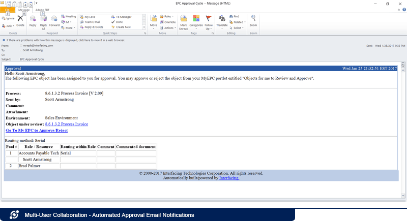 Automated approval Email Notifications
