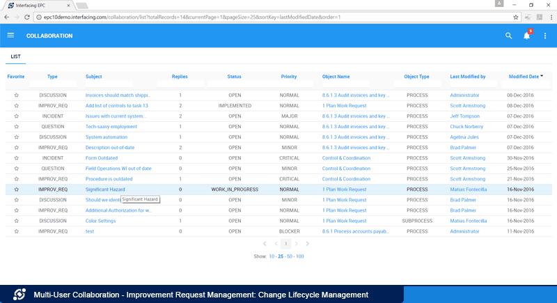 Improvement Request Management