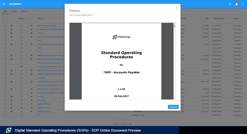 SOP Online Document Preview