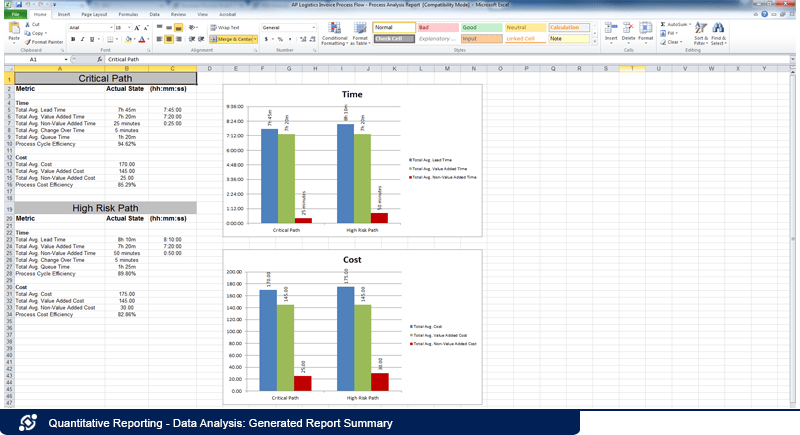 Análisis de datos: Resumen del informe generado