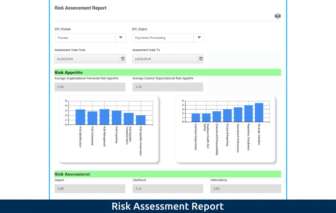 1-4 Risk Assessment Report