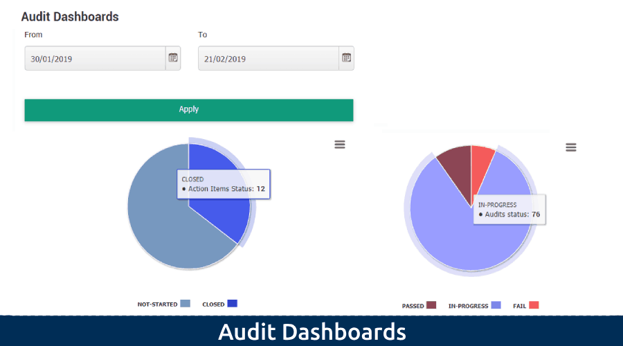 5-1 Audit Dashboard