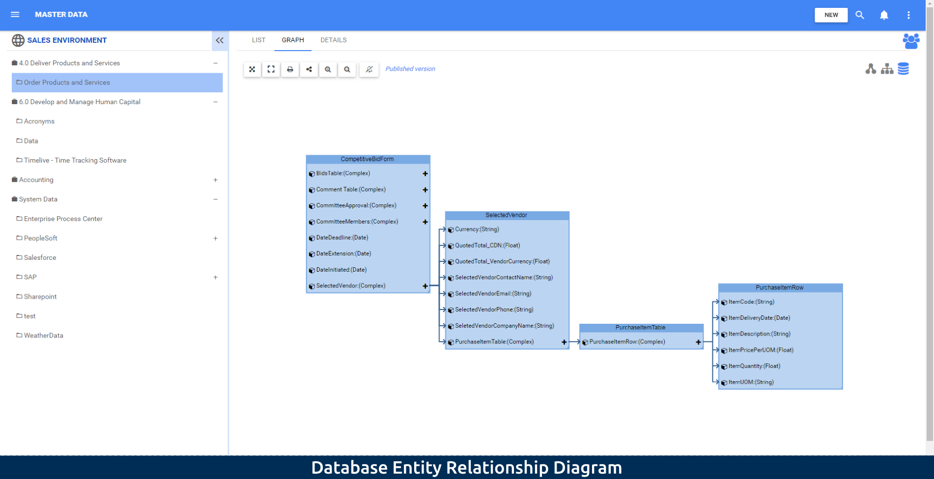 2-4 Database entity relationship diagram