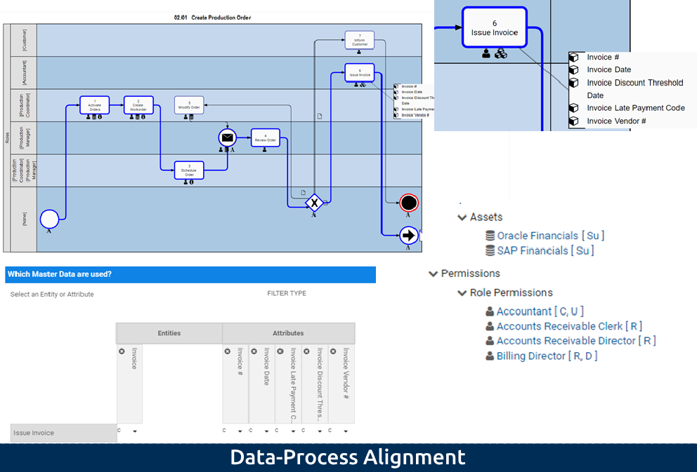 2-5 Data-process alignment