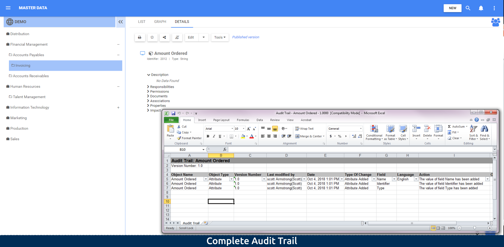 3-3 Complete Audit Trail