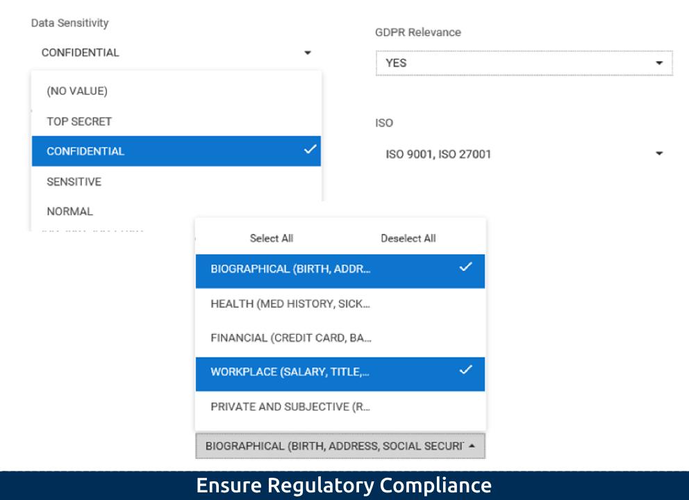 4-1 Ensure Regulatory Compliance