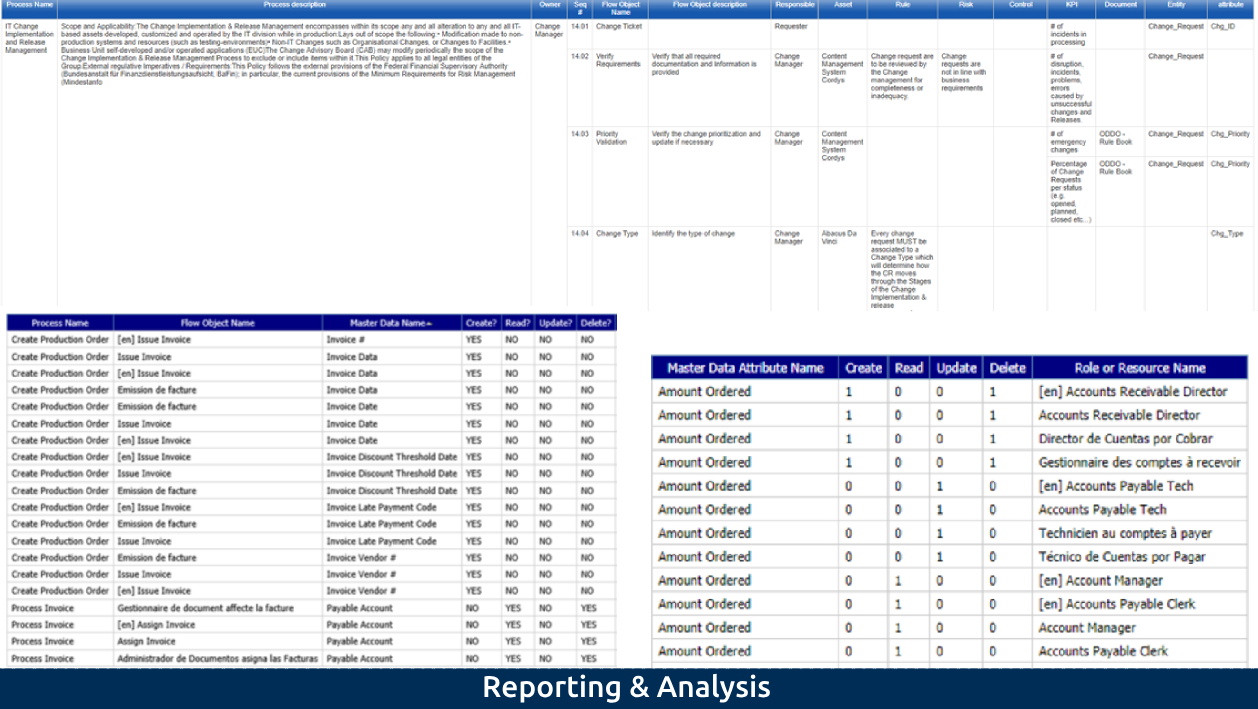 4-1 Reporting & analysis