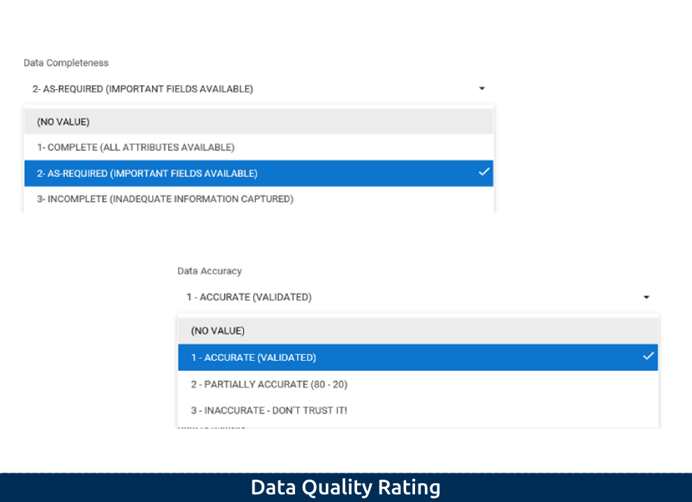 4-2 Data Quality Rating