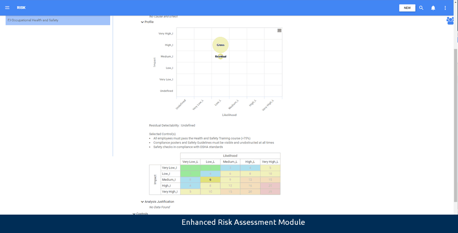 Enhanced risk assessment