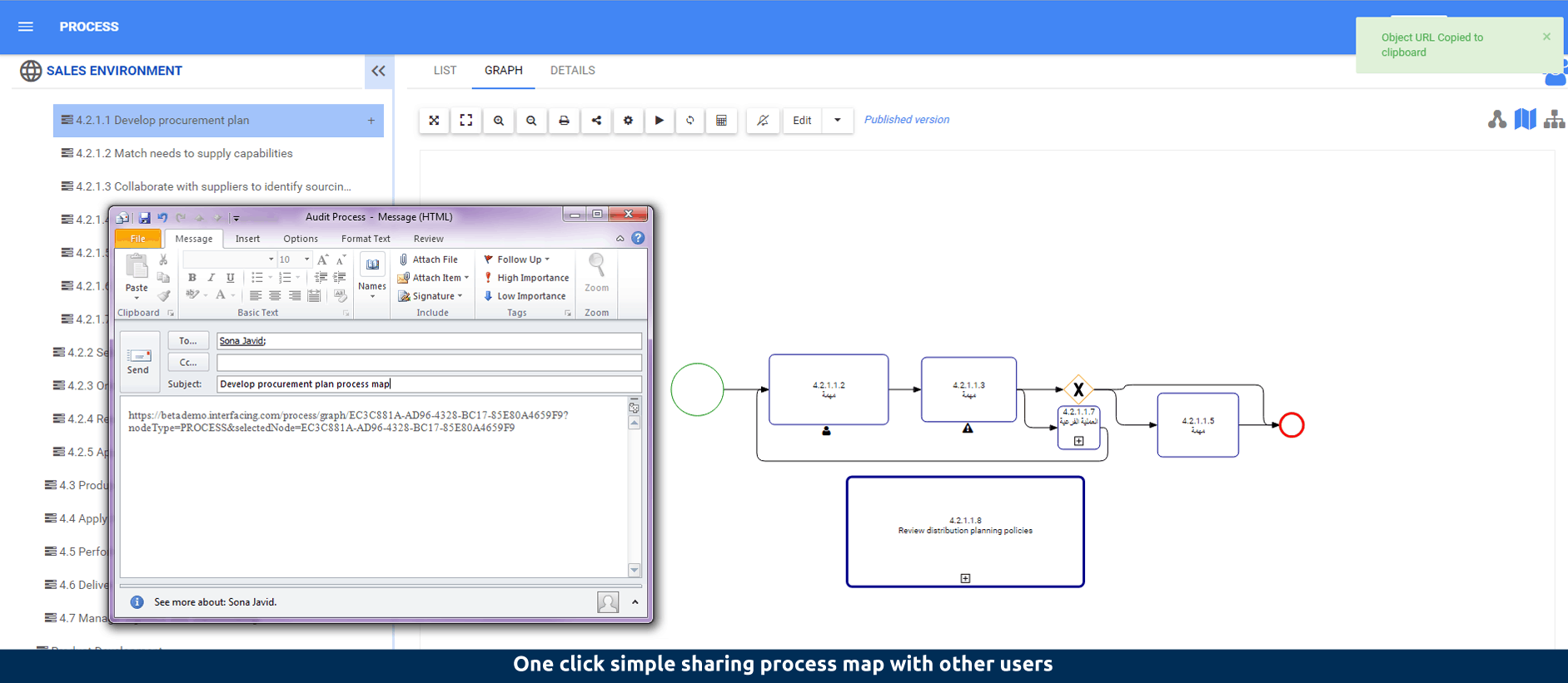 One click simple sharing process map with other users