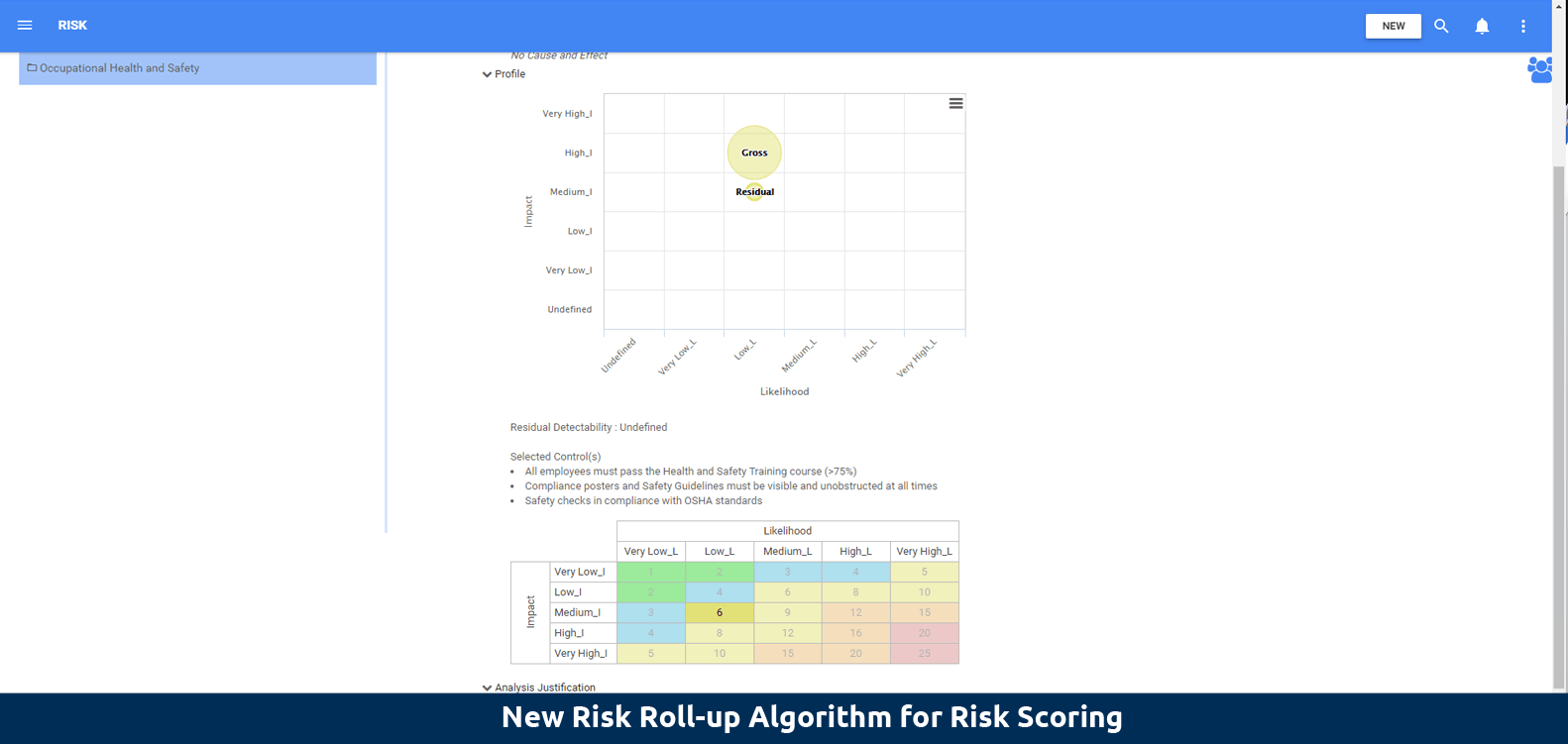 Risk roll up algorithm for risk scoring